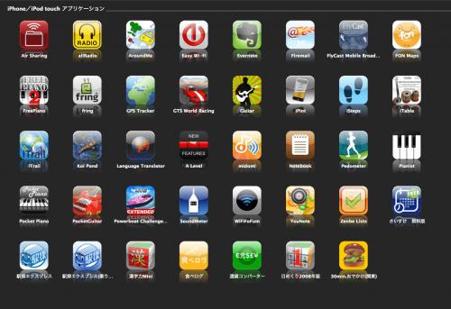 iPhoneアプリのダウンロード履歴