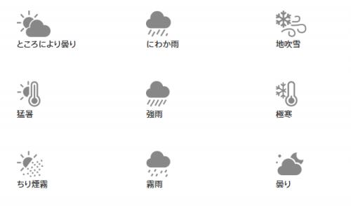 iPhoneの天気アプリのマークの意味