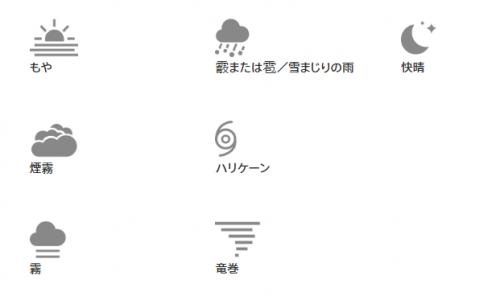 iPhoneの天気アプリのマーク一覧