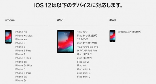 iOS12対応iPhone