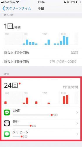 iPhoneのスクリーンタイムで通知回数を確認する