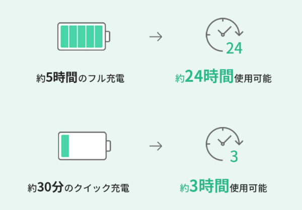 BLUEFEEL PRO+バッテリー時間