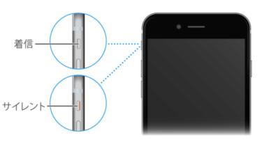 iPhoneの着信音量を大きく・小さくする方法とサイレントモードで消音にする方法